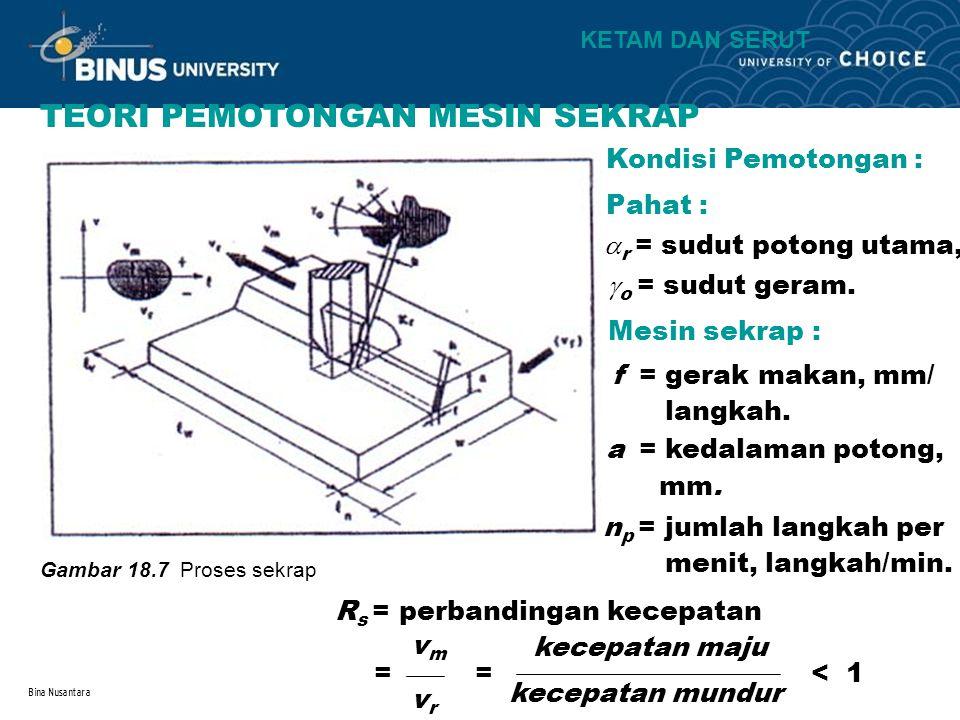 Bina Nusantara TEORI PEMOTONGAN MESIN SEKRAP Kondisi Pemotongan : Pahat :  r = sudut potong utama,  o = sudut geram. f = gerak makan, mm/ langkah. a