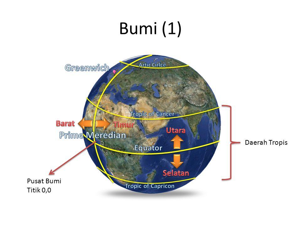 Bumi (1) Pusat Bumi Titik 0,0 Daerah Tropis