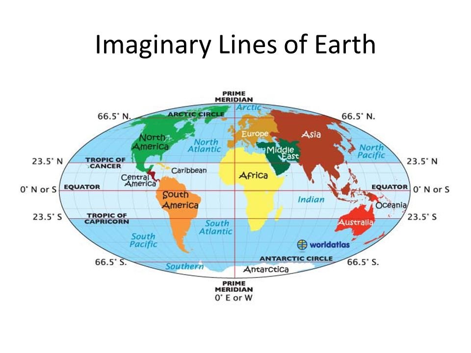 Imaginary Lines of Earth