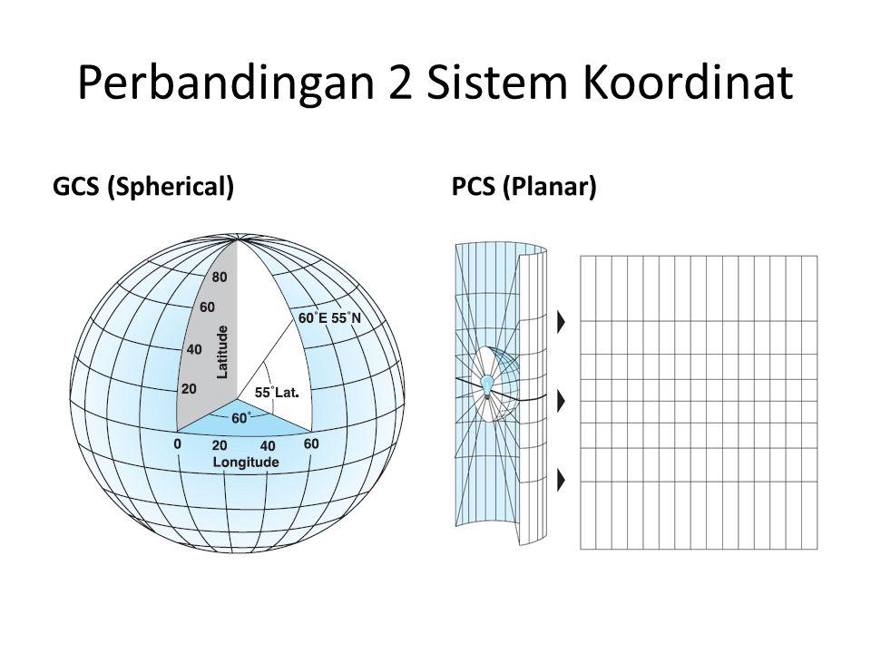 Perbandingan 2 Sistem Koordinat GCS (Spherical)PCS (Planar)