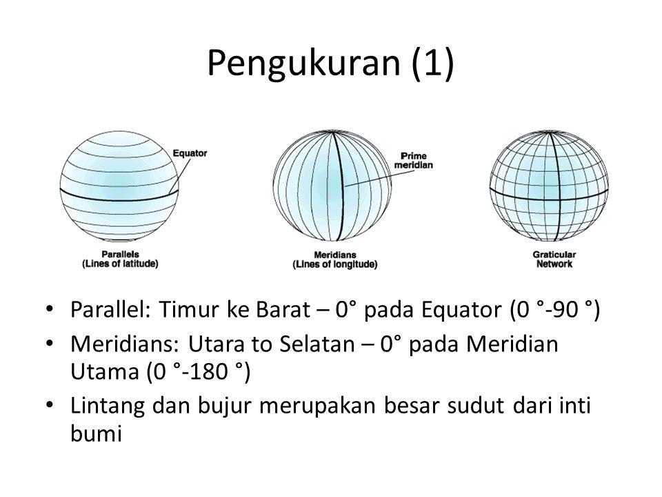 Pengukuran (1) Parallel: Timur ke Barat – 0° pada Equator (0 °-90 °) Meridians: Utara to Selatan – 0° pada Meridian Utama (0 °-180 °) Lintang dan buju