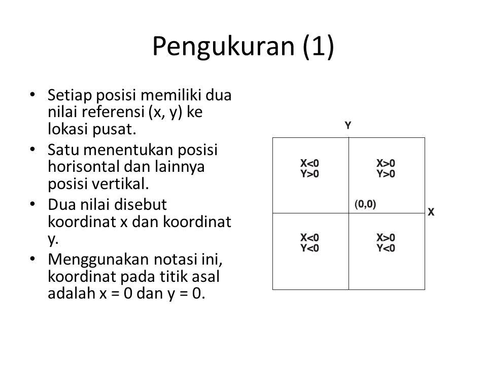 Pengukuran (1) Setiap posisi memiliki dua nilai referensi (x, y) ke lokasi pusat. Satu menentukan posisi horisontal dan lainnya posisi vertikal. Dua n