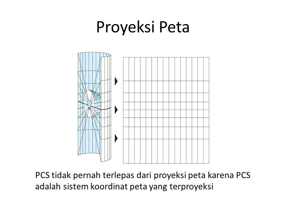 Proyeksi Peta PCS tidak pernah terlepas dari proyeksi peta karena PCS adalah sistem koordinat peta yang terproyeksi