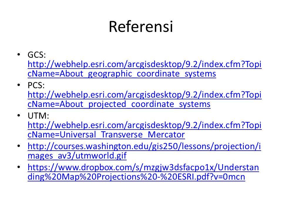 Referensi GCS: http://webhelp.esri.com/arcgisdesktop/9.2/index.cfm?Topi cName=About_geographic_coordinate_systems http://webhelp.esri.com/arcgisdeskto