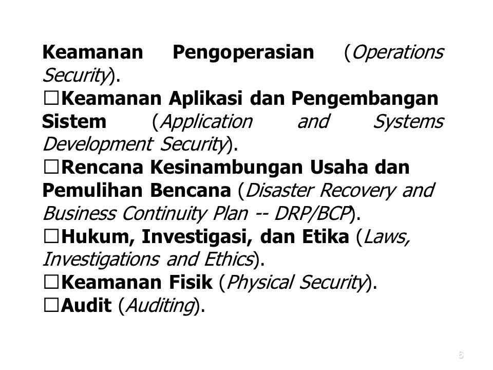 6 Keamanan Pengoperasian (Operations Security). Keamanan Aplikasi dan Pengembangan Sistem (Application and Systems Development Security). Rencana Ke