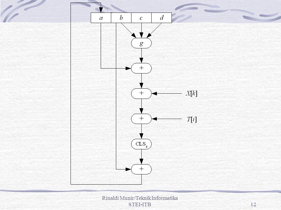 Rinaldi Munir/Teknik Informatika STEI-ITB12