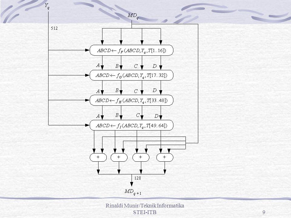 Rinaldi Munir/Teknik Informatika STEI-ITB9
