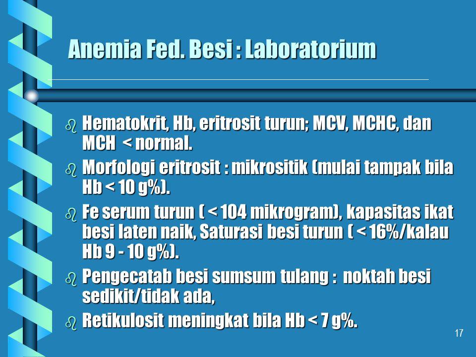 17 Anemia Fed. Besi : Laboratorium b Hematokrit, Hb, eritrosit turun; MCV, MCHC, dan MCH < normal. b Morfologi eritrosit : mikrositik (mulai tampak bi