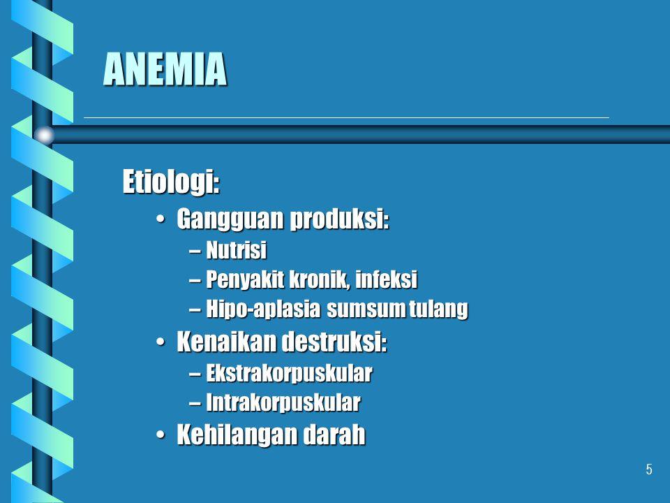 16 Anemia def.Besi : Gejala-gejala b Gejala awal tidak nyata, sampai Hb 4 - 5 g%.