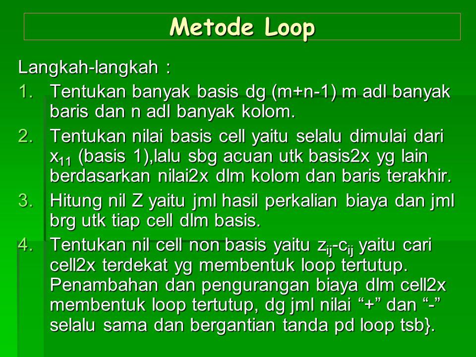 Metode Loop Langkah-langkah : 1.Tentukan banyak basis dg (m+n-1) m adl banyak baris dan n adl banyak kolom. 2.Tentukan nilai basis cell yaitu selalu d