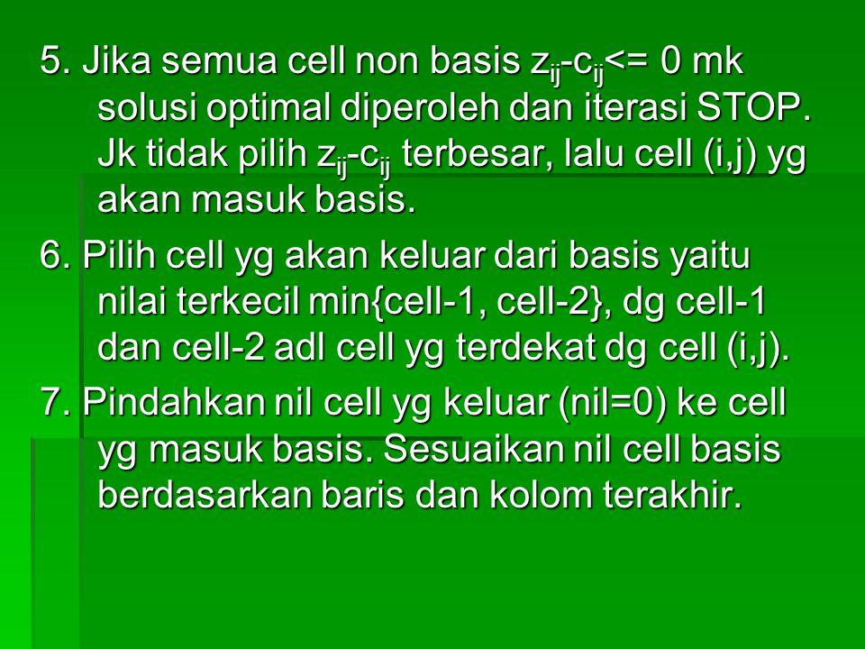 5. Jika semua cell non basis z ij -c ij <= 0 mk solusi optimal diperoleh dan iterasi STOP. Jk tidak pilih z ij -c ij terbesar, lalu cell (i,j) yg akan