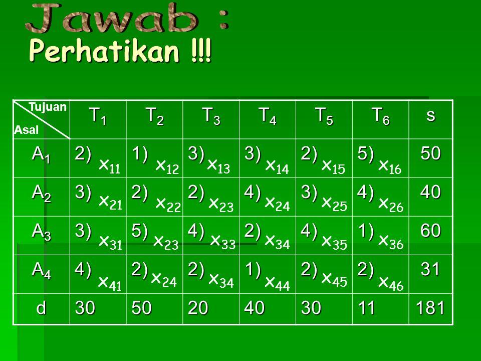 Perhatikan !!! T1T1T1T1 T2T2T2T2 T3T3T3T3 T4T4T4T4 T5T5T5T5 T6T6T6T6s A1A1A1A12)1)3)3)2)5)50 A2A2A2A23)2)2)4)3)4)40 A3A3A3A33)5)4)2)4)1)60 A4A4A4A44)2