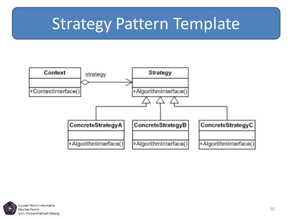 Jurusan Teknik Informatika Fakultas Teknik Univ. Muhammadiyah Malang 10 Strategy Pattern Template