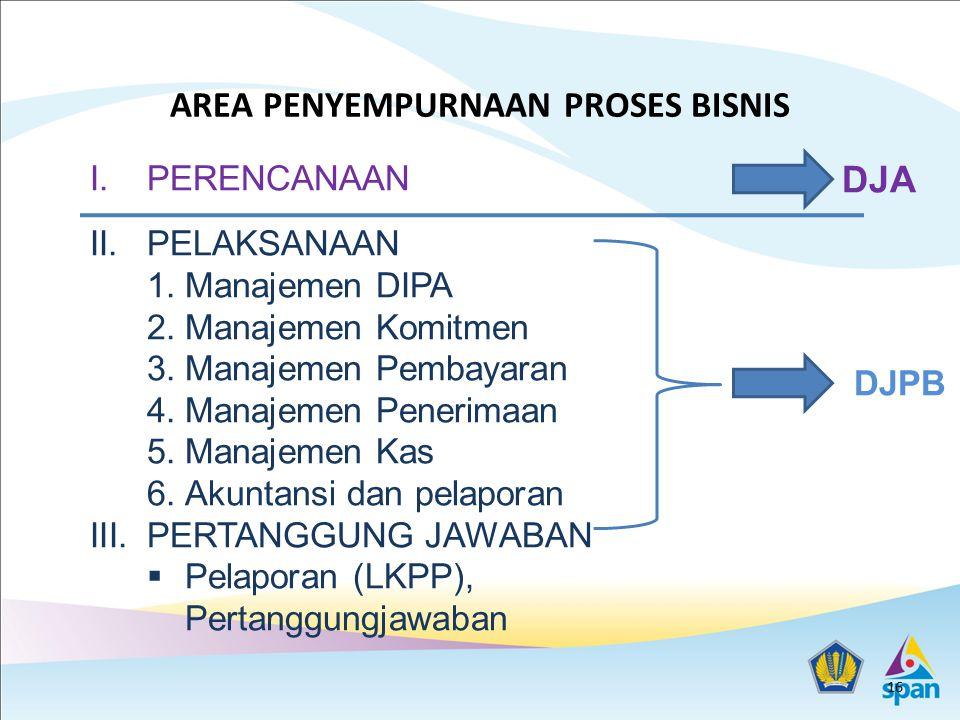 I.PERENCANAAN II.PELAKSANAAN 1.Manajemen DIPA 2.Manajemen Komitmen 3.Manajemen Pembayaran 4.Manajemen Penerimaan 5.Manajemen Kas 6.Akuntansi dan pelap