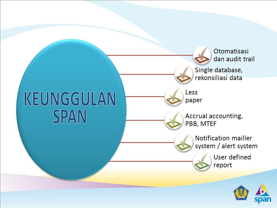 Otomatisasi dan audit trail Single database, rekonsiliasi data Less paper Accrual accounting, PBB, MTEF Notification mailler system / alert system Use