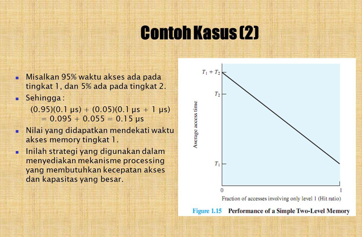 Contoh Kasus (2) Misalkan 95% waktu akses ada pada tingkat 1, dan 5% ada pada tingkat 2.