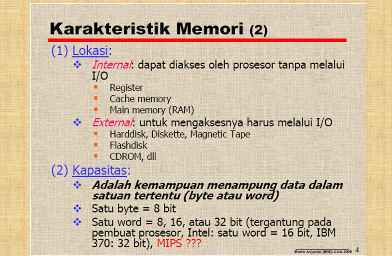 Permukaan Disk Read/Write Head Silinder Track Sektor SCSI (Small Composite System Interface