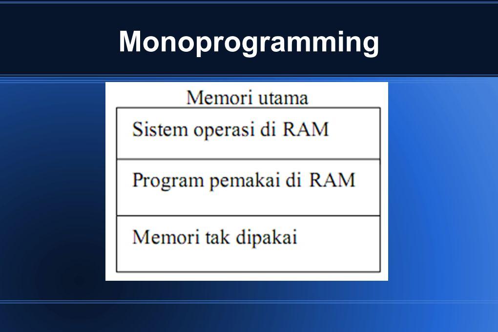 Multiprogramming dengan Pemartisian Statis Multiprogramming = banyak proses pada memori utama pada saat bersamaan.