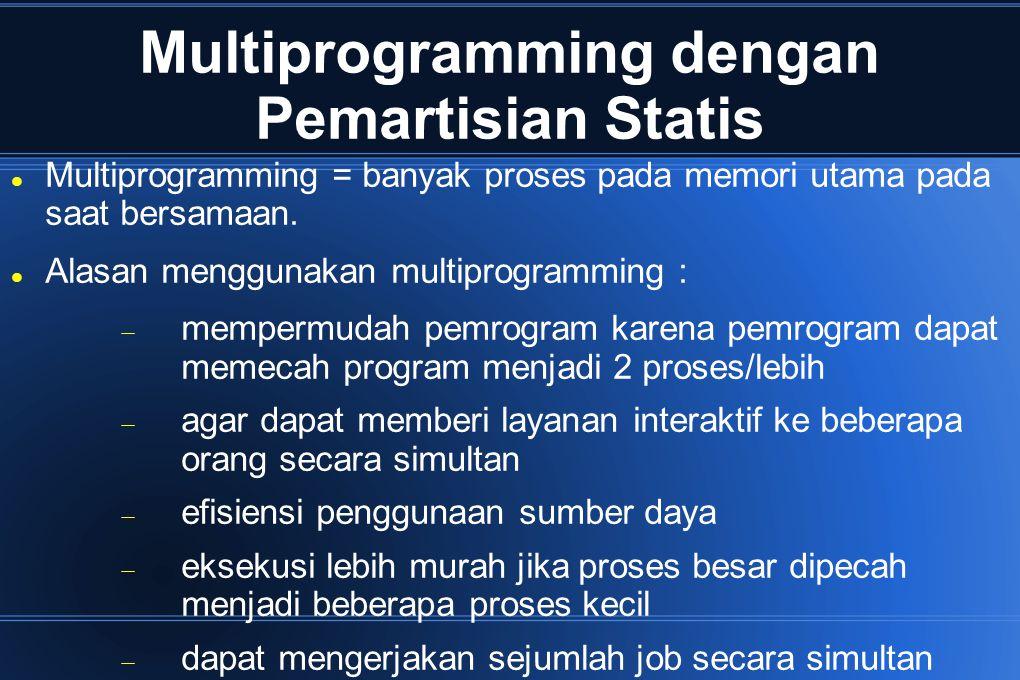 Multiprogramming dengan Pemartisian Statis Multiprogramming = banyak proses pada memori utama pada saat bersamaan. Alasan menggunakan multiprogramming