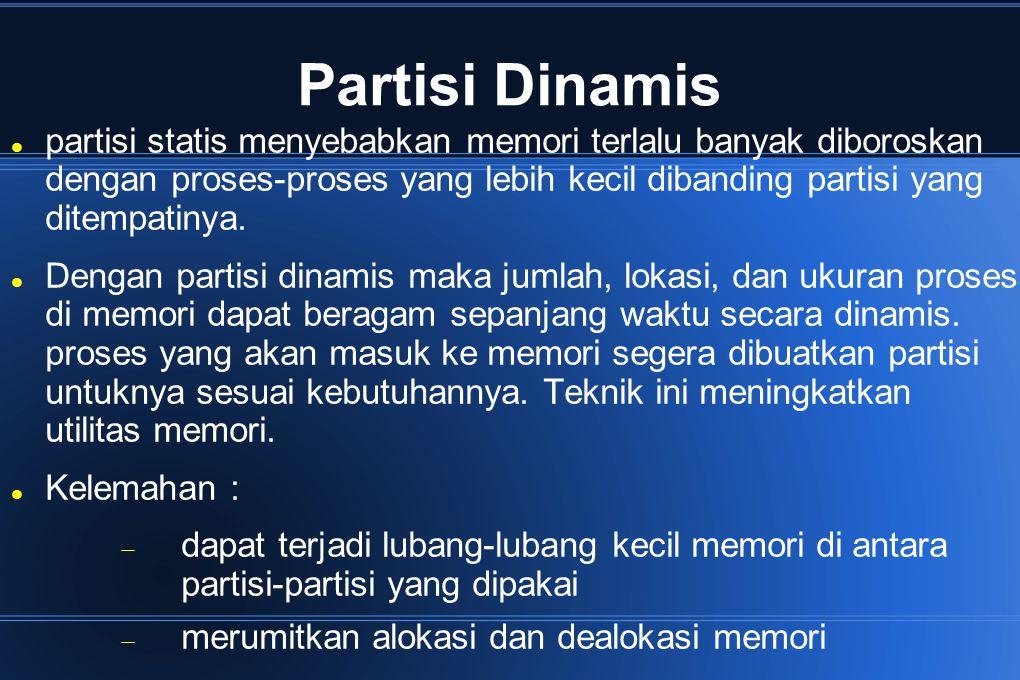 Partisi Dinamis partisi statis menyebabkan memori terlalu banyak diboroskan dengan proses-proses yang lebih kecil dibanding partisi yang ditempatinya.
