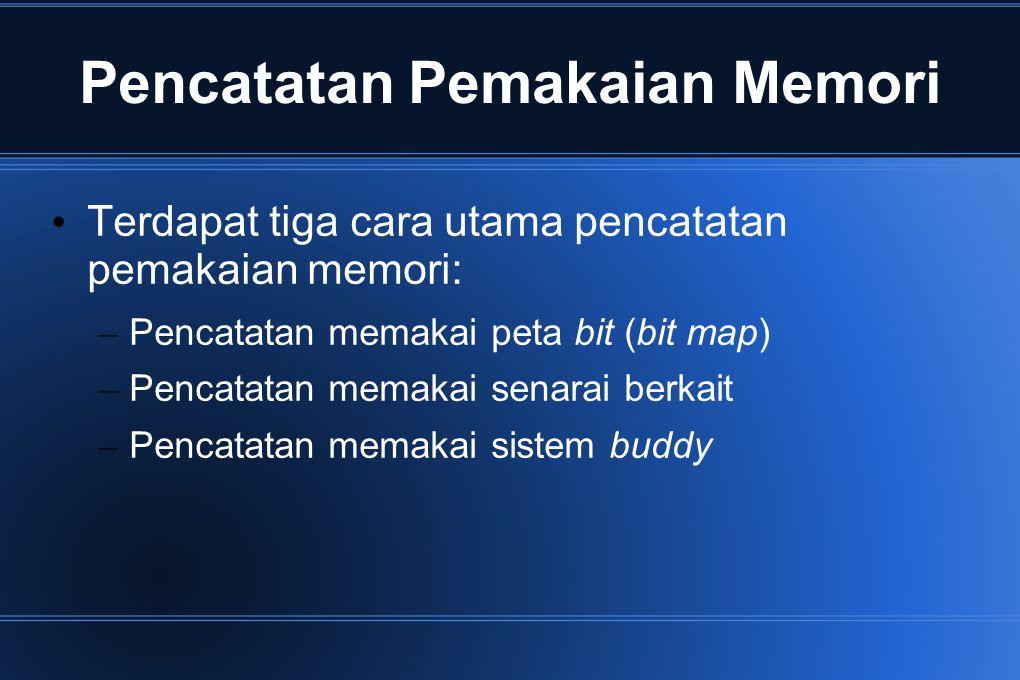 Pencatatan Pemakaian Memori Terdapat tiga cara utama pencatatan pemakaian memori: – Pencatatan memakai peta bit (bit map) – Pencatatan memakai senarai
