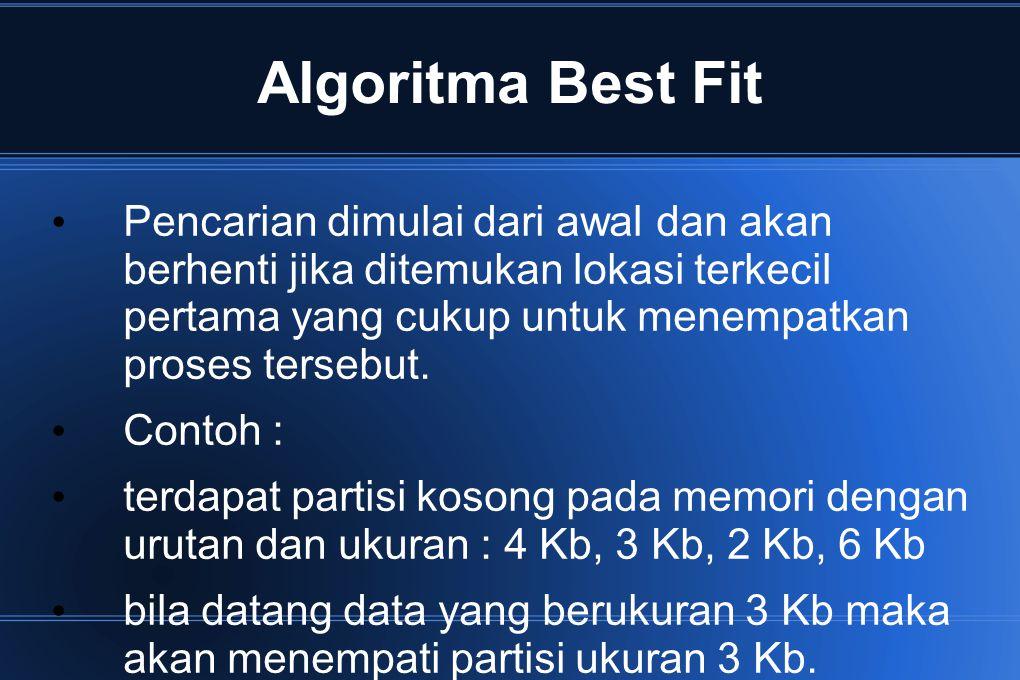 Algoritma Best Fit Pencarian dimulai dari awal dan akan berhenti jika ditemukan lokasi terkecil pertama yang cukup untuk menempatkan proses tersebut.