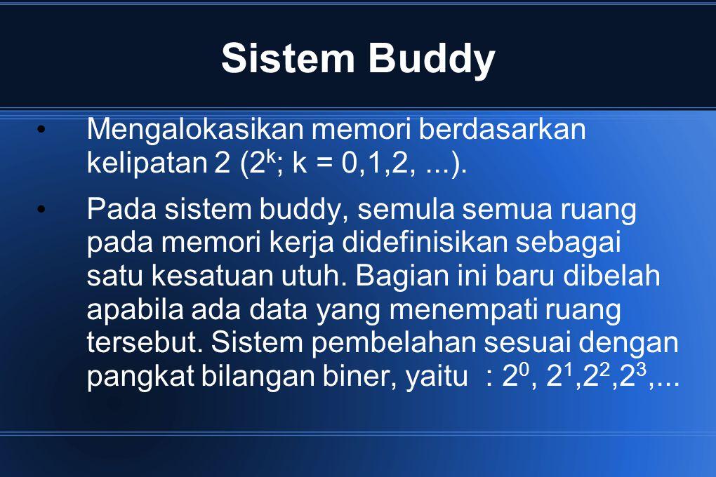 Sistem Buddy Tentukan batas atas (u) dan batas bawah (l) Contoh : memori berukuran 2000k, batas atasnya (u) dari k adalah 10 karena 2 10 adalah 1024, sisa 976k akan dialokasikan pada blok yang lebih kecil.