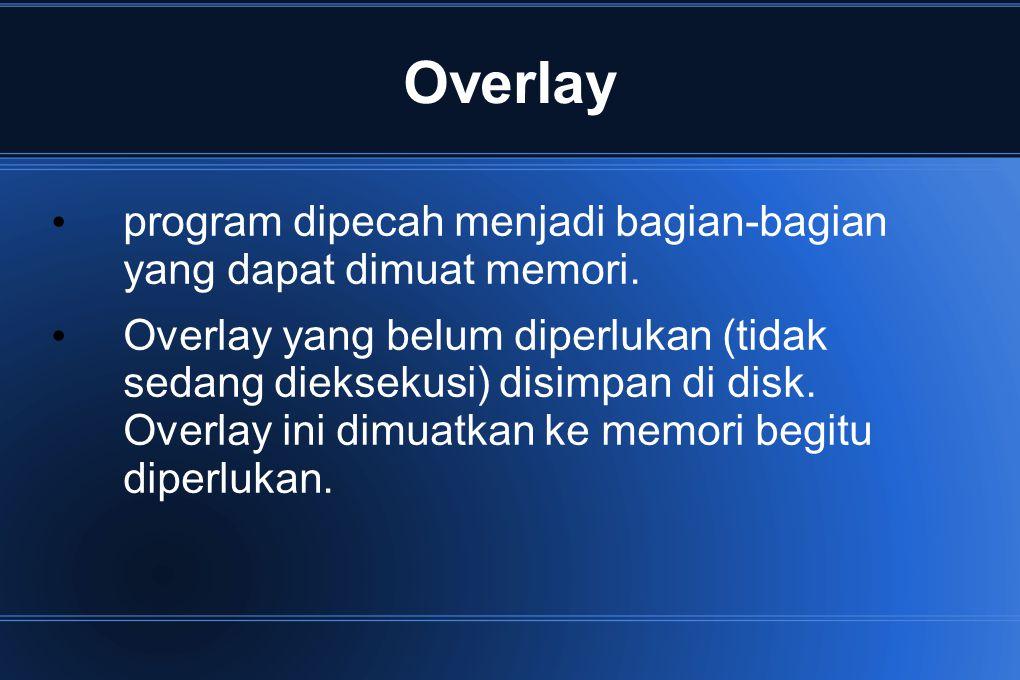 Overlay program dipecah menjadi bagian-bagian yang dapat dimuat memori. Overlay yang belum diperlukan (tidak sedang dieksekusi) disimpan di disk. Over