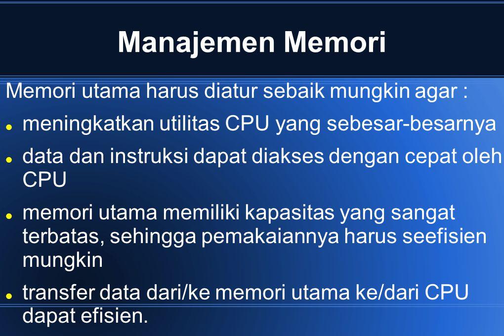 Manajemen Memori Memori utama harus diatur sebaik mungkin agar : meningkatkan utilitas CPU yang sebesar-besarnya data dan instruksi dapat diakses deng