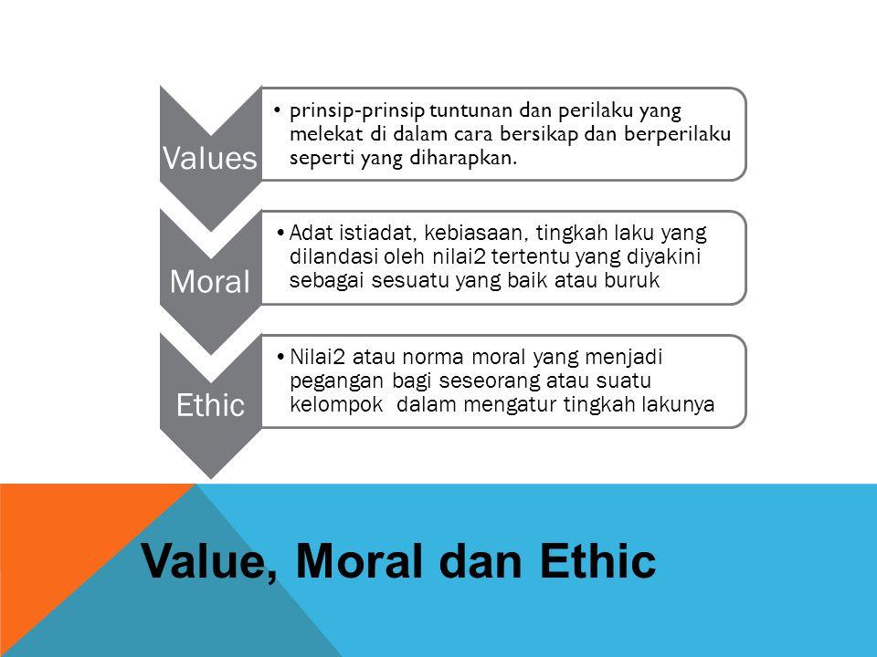 Values prinsip-prinsip tuntunan dan perilaku yang melekat di dalam cara bersikap dan berperilaku seperti yang diharapkan. Moral Adat istiadat, kebiasa