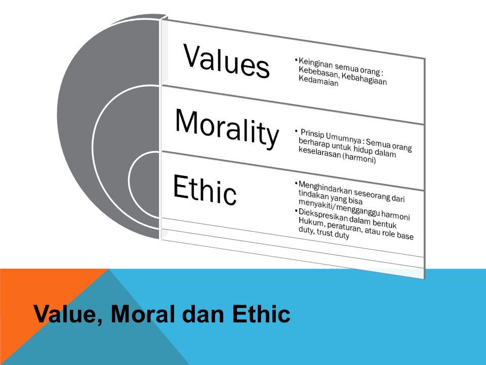 PENGERTIAN ETIKA (1) Menurut Kamus Besar Bahasa Indonesia, ada 3 pengertian tentang etika, yaitu:  Ilmu tentang apa yg baik dan yg buruk, ttg hak dan kewajiban sosial.