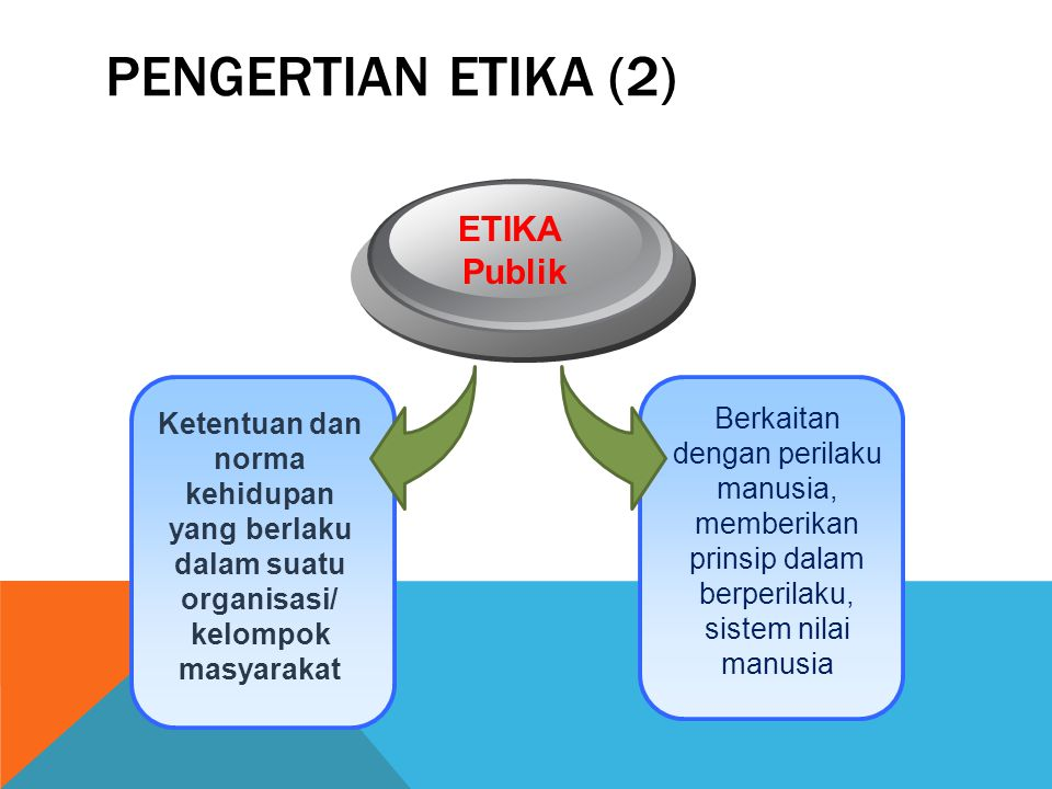 Bekerja profesional Tanggung jawab (responsibility & accountability) --teratas ke 'publik' Mumpuni (Competent& its proof) Tunduk pada Pengatur laku (Conduct regulator int & ext)