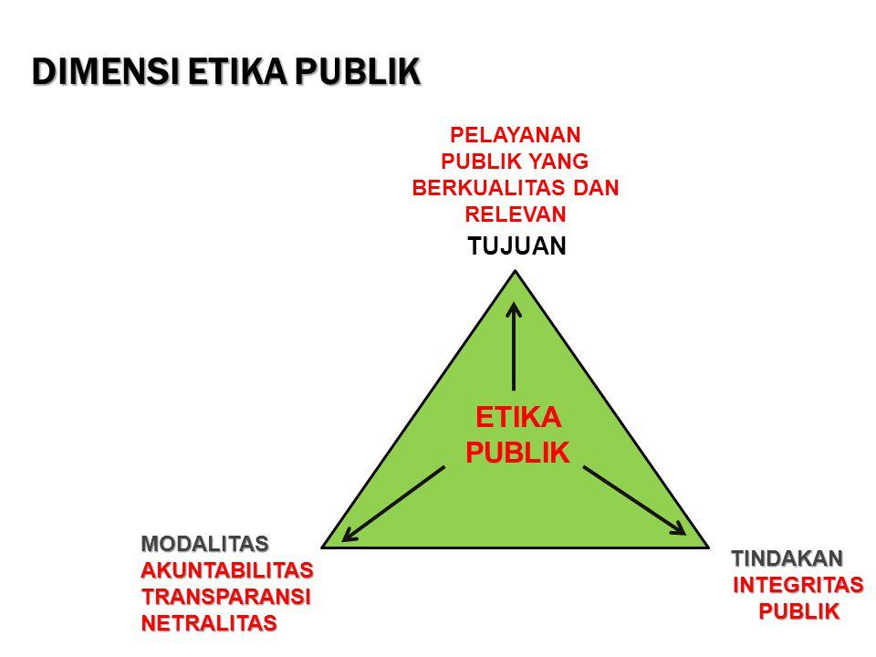 DIMENSI ETIKA PUBLIK ETIKA PUBLIK TUJUAN MODALITASAKUNTABILITASTRANSPARANSINETRALITAS TINDAKAN INTEGRITAS PUBLIK PELAYANAN PUBLIK YANG BERKUALITAS DAN