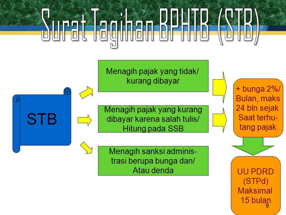 STB Menagih pajak yang tidak/ kurang dibayar Menagih pajak yang kurang dibayar karena salah tulis/ Hitung pada SSB Menagih sanksi adminis- trasi berup