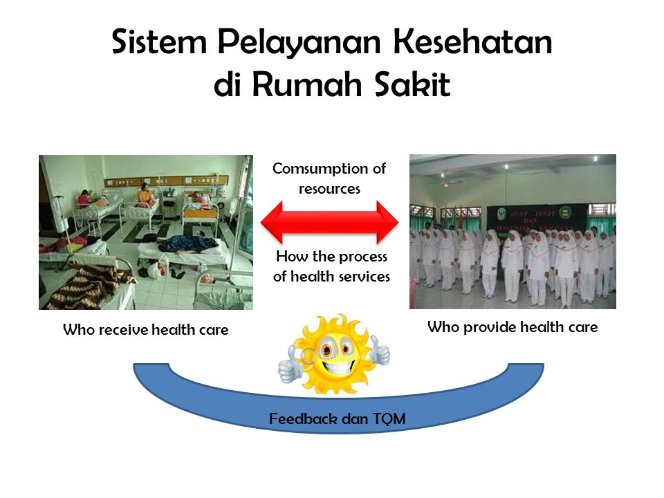 Sistem Pelayanan Kesehatan di Rumah Sakit Who provide health care Who receive health care How the process of health services Comsumption of resources