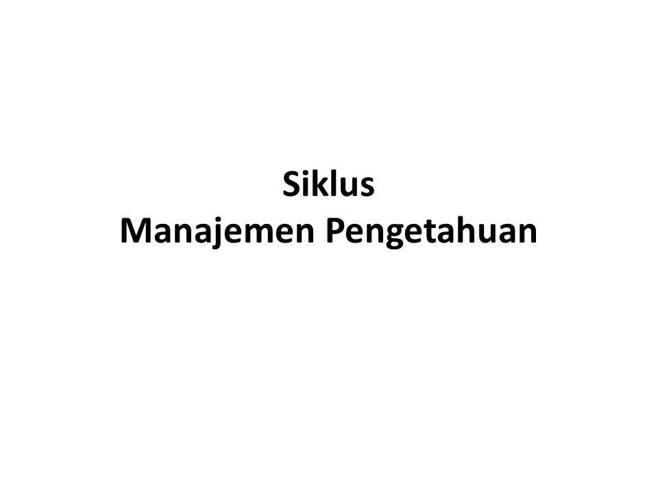 Siklus Manajemen Pengetahuan