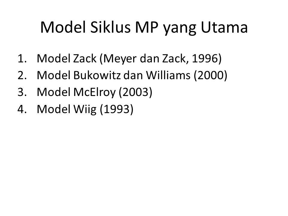 Model Siklus MP yang Utama 1.Model Zack (Meyer dan Zack, 1996) 2.Model Bukowitz dan Williams (2000) 3.Model McElroy (2003) 4.Model Wiig (1993)