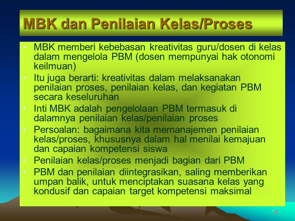 15 MBK dan Penilaian Kelas/Proses MBK memberi kebebasan kreativitas guru/dosen di kelas dalam mengelola PBM (dosen mempunyai hak otonomi keilmuan) Itu
