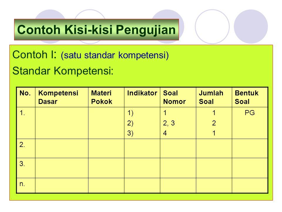 21 Contoh Kisi-kisi Pengujian Contoh I : (satu standar kompetensi) Standar Kompetensi: No.Kompetensi Dasar Materi Pokok IndikatorSoal Nomor Jumlah Soal Bentuk Soal 1.1) 2) 3) 1 2, 3 4 121121 PG 2.