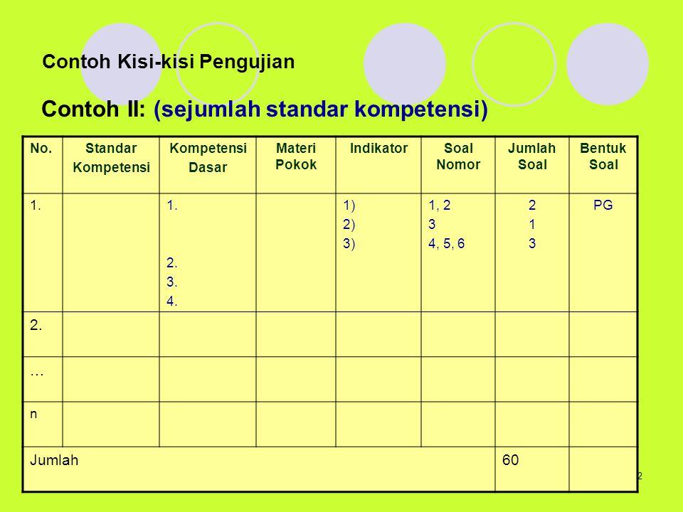 22 Contoh Kisi-kisi Pengujian Contoh II: (sejumlah standar kompetensi) No.Standar Kompetensi Dasar Materi Pokok IndikatorSoal Nomor Jumlah Soal Bentuk Soal 1.