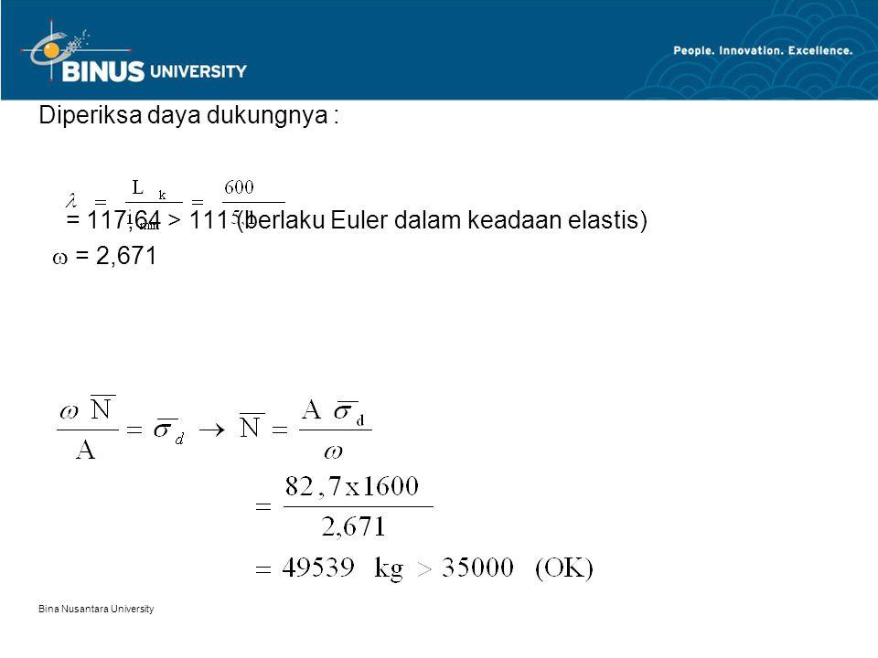 Bina Nusantara University Diperiksa daya dukungnya : = 117,64 > 111 (berlaku Euler dalam keadaan elastis)  = 2,671