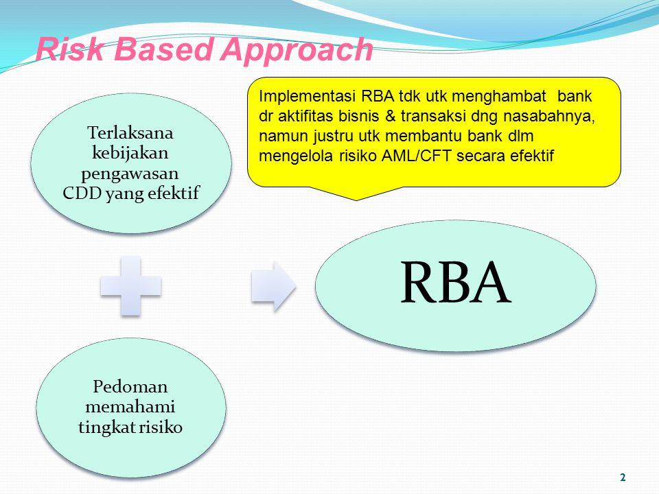 Terlaksana kebijakan pengawasan CDD yang efektif Pedoman memahami tingkat risiko RBA 2 Risk Based Approach Implementasi RBA tdk utk menghambat bank dr