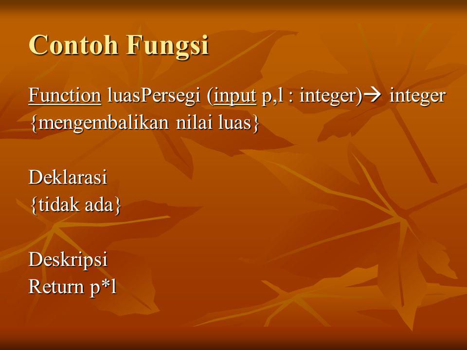 Contoh Fungsi Function luasPersegi (input p,l : integer)  integer {mengembalikan nilai luas} Deklarasi {tidak ada} Deskripsi Return p*l