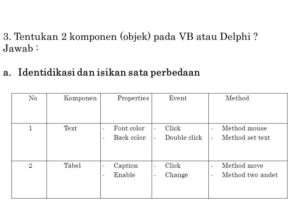 3.Tentukan 2 komponen (objek) pada VB atau Delphi .