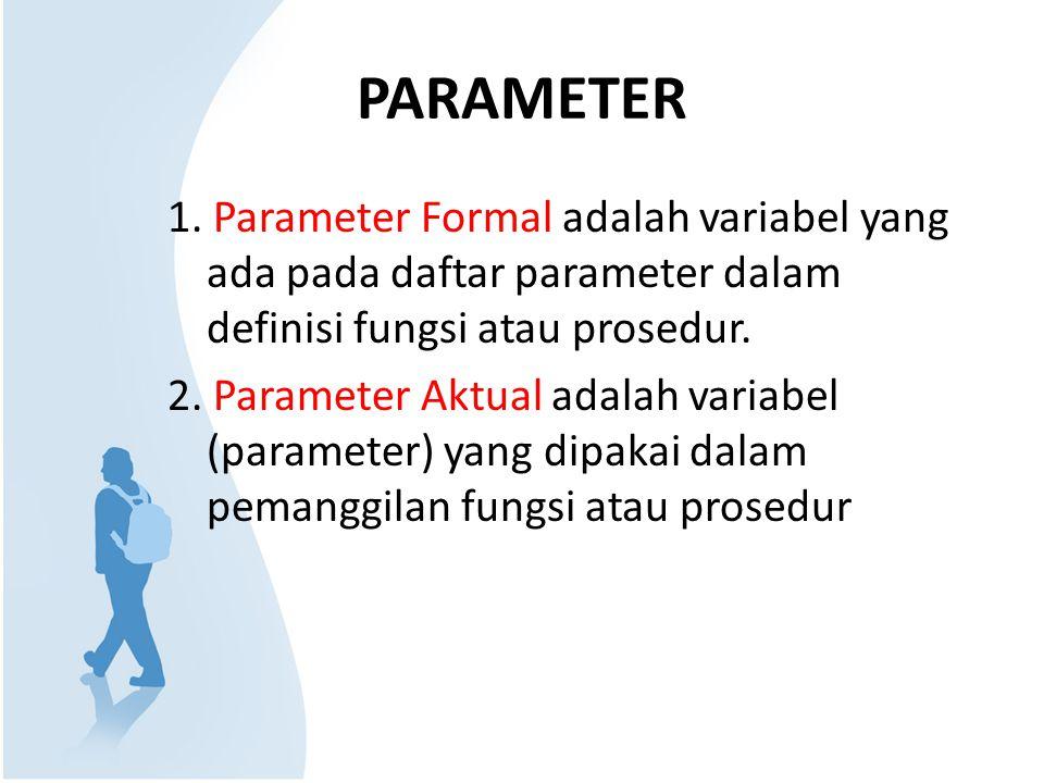 PARAMETER 1. Parameter Formal adalah variabel yang ada pada daftar parameter dalam definisi fungsi atau prosedur. 2. Parameter Aktual adalah variabel