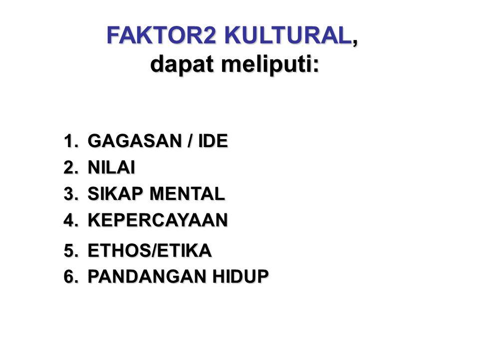 FAKTOR2 KULTURAL, dapat meliputi: dapat meliputi: 1.GAGASAN / IDE 2.NILAI 3.SIKAP MENTAL 4.KEPERCAYAAN 5.ETHOS/ETIKA 6.PANDANGAN HIDUP
