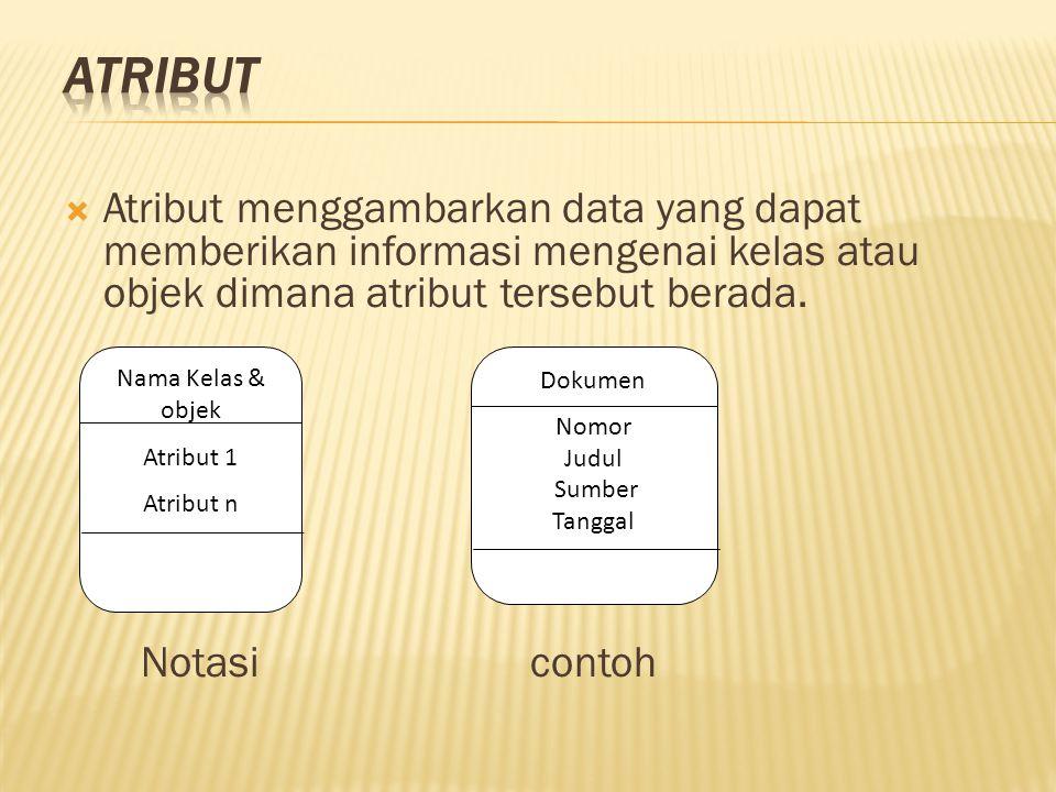  Atribut menggambarkan data yang dapat memberikan informasi mengenai kelas atau objek dimana atribut tersebut berada. Notasi contoh Nama Kelas & obje