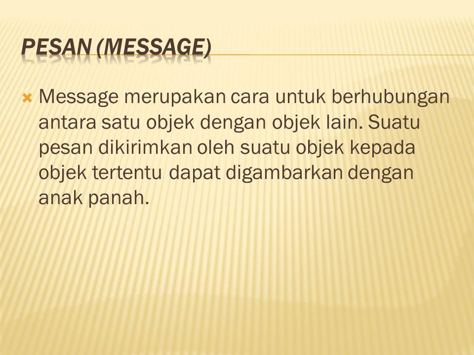  Message merupakan cara untuk berhubungan antara satu objek dengan objek lain. Suatu pesan dikirimkan oleh suatu objek kepada objek tertentu dapat di