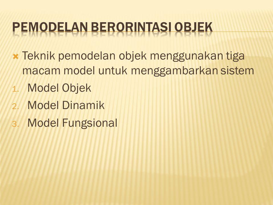  Teknik pemodelan objek menggunakan tiga macam model untuk menggambarkan sistem 1. Model Objek 2. Model Dinamik 3. Model Fungsional