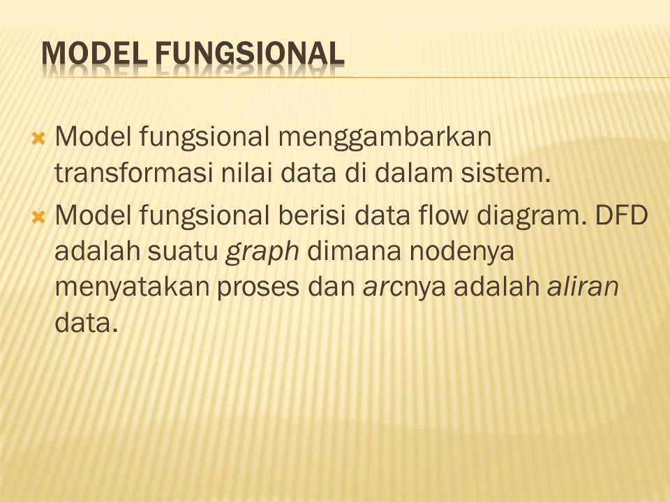  Model fungsional menggambarkan transformasi nilai data di dalam sistem.  Model fungsional berisi data flow diagram. DFD adalah suatu graph dimana n